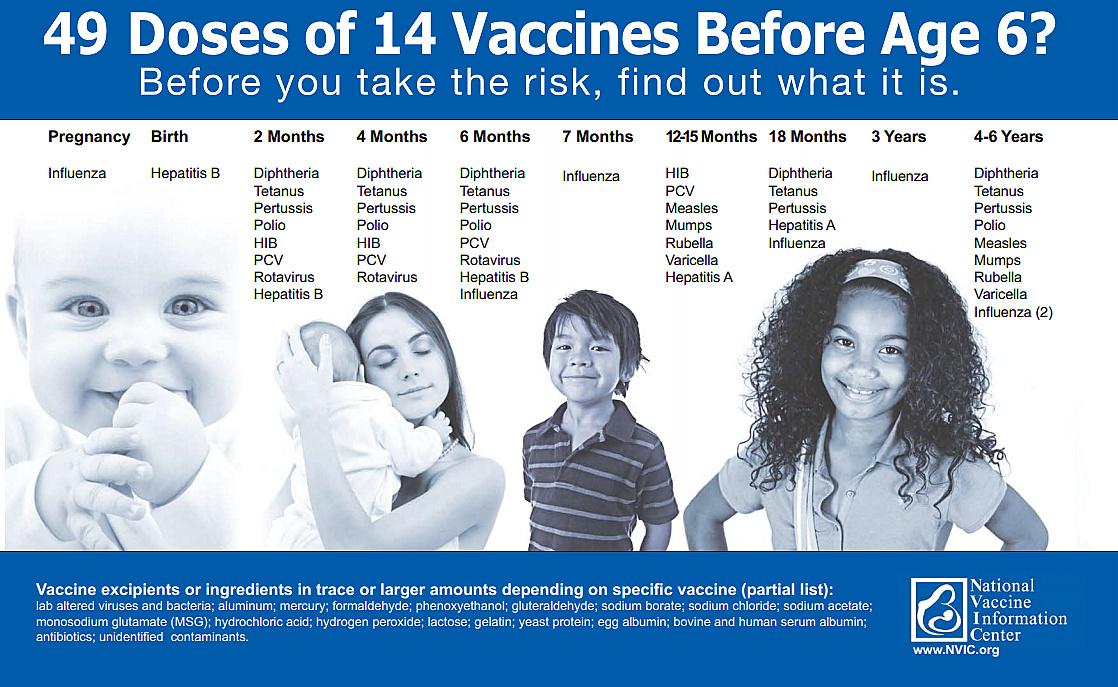 National Vaccine Information Center ile ilgili görsel sonucu